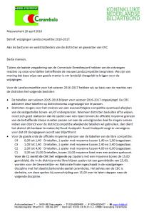 Landscompetitie 2016-2017-1