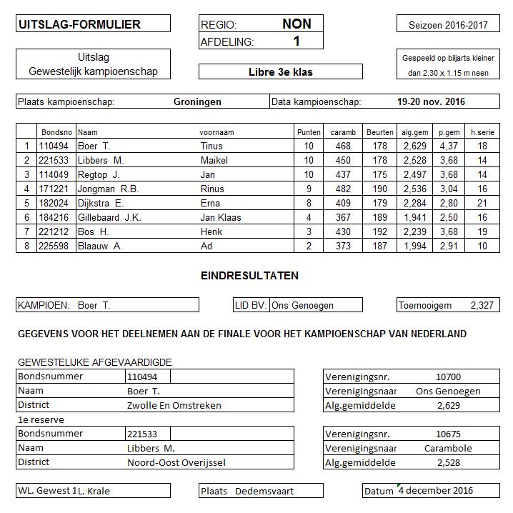 gewestelijke-finale-libre-3e-klasse-2016